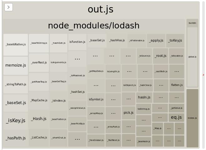 webpack bundle analyzer for just lodash/pick