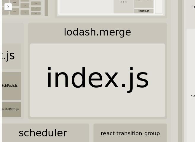 webpack bundle analyzer for seriestrackr